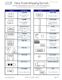 VSM Symbols